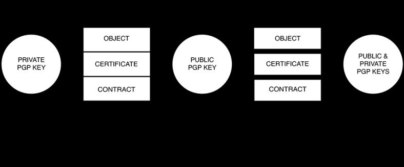Objects-1-Art-Diagram